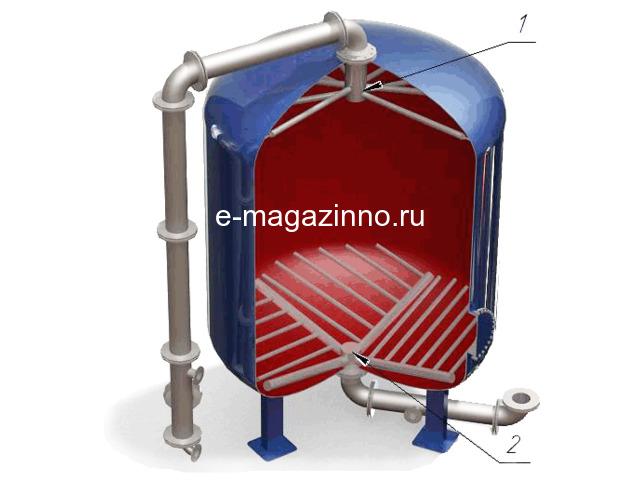 Дренажные системы (ДРУ) щелевого типа для фильтров ФИПа, ФОВ, ФСУ - 1